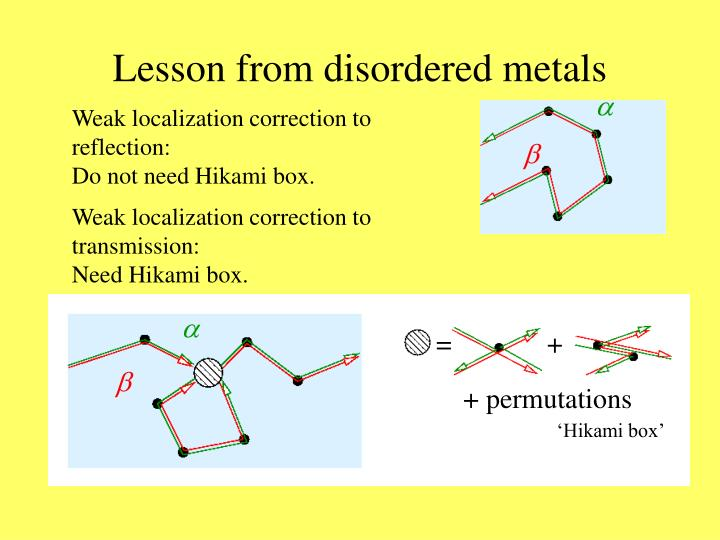 Lesson from disordered metals
