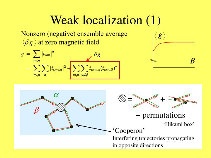 Weak localization (1)
