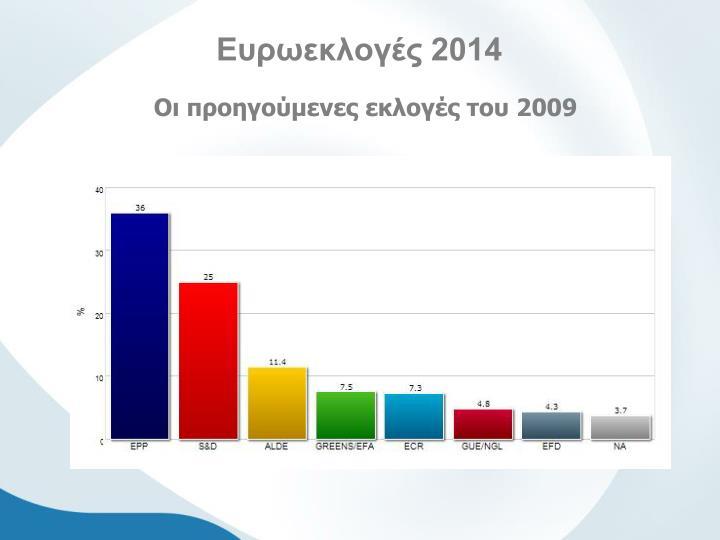 Ευρωεκλογές 2014