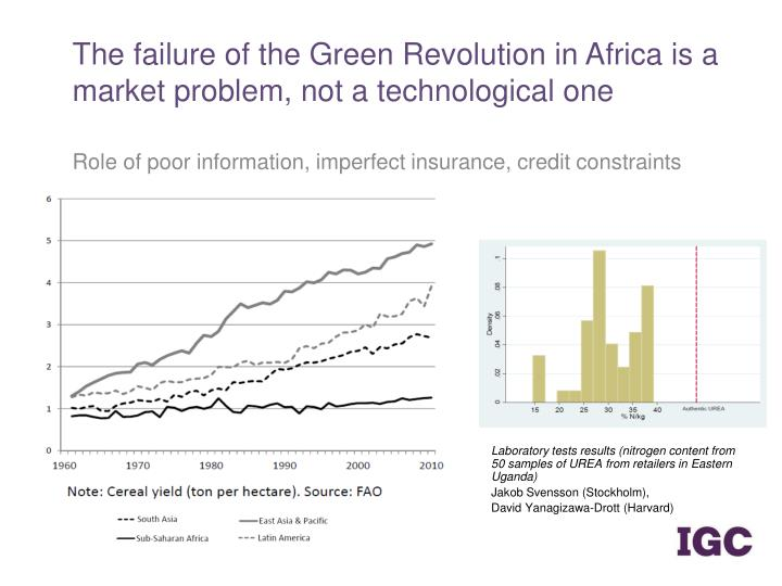 The failure of the Green Revolution in Africa is a market problem, not a technological one