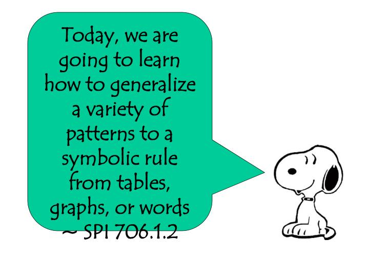 Today, we are going to learn how to generalize a variety of patterns to a symbolic rule from tables, graphs, or words ~ SPI 706.1.2