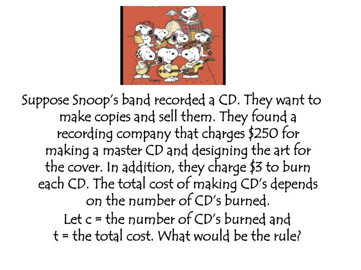 Suppose Snoop's band recorded a CD. They want to make copies and sell them. They found a recording company that charges $250 for making a master CD and designing the art for the cover. In addition, they charge $3 to burn each CD. The total cost of making CD's depends on the number of CD's burned.