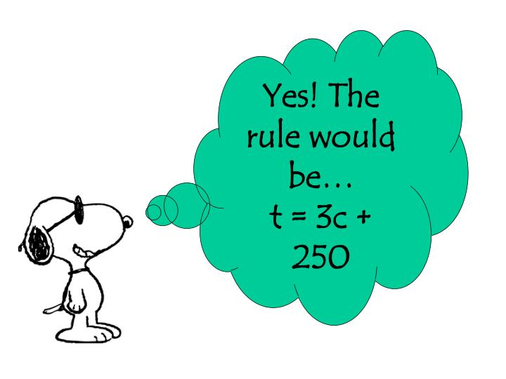 Yes! The rule would be…