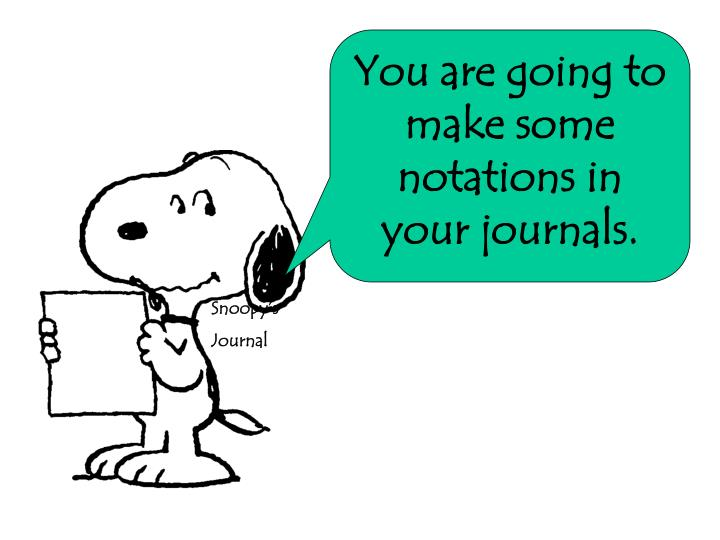 You are going to make some notations in your journals.