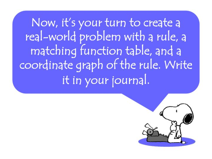 Now, it's your turn to create a real-world problem with a rule, a matching function table, and a coordinate graph of the rule. Write it in your journal.