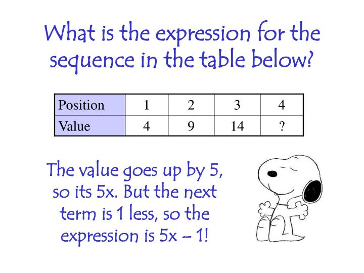 What is the expression for the sequence in the table below?