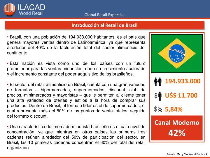 Introducción al Retail de Brasil