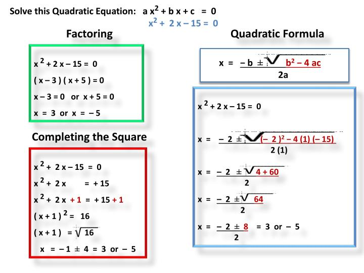 Solve this Quadratic Equation:   a x