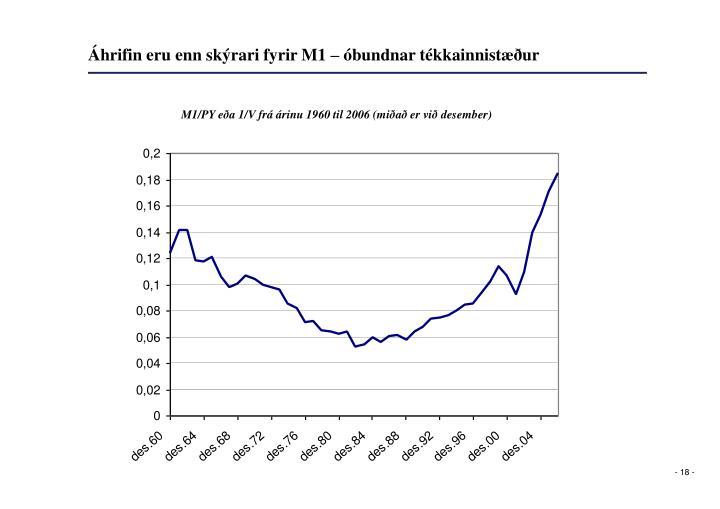 Áhrifin eru enn skýrari fyrir M1 – óbundnar tékkainnistæður