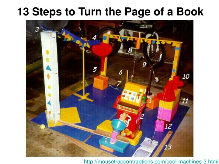 13 Steps to Turn the Page of a Book