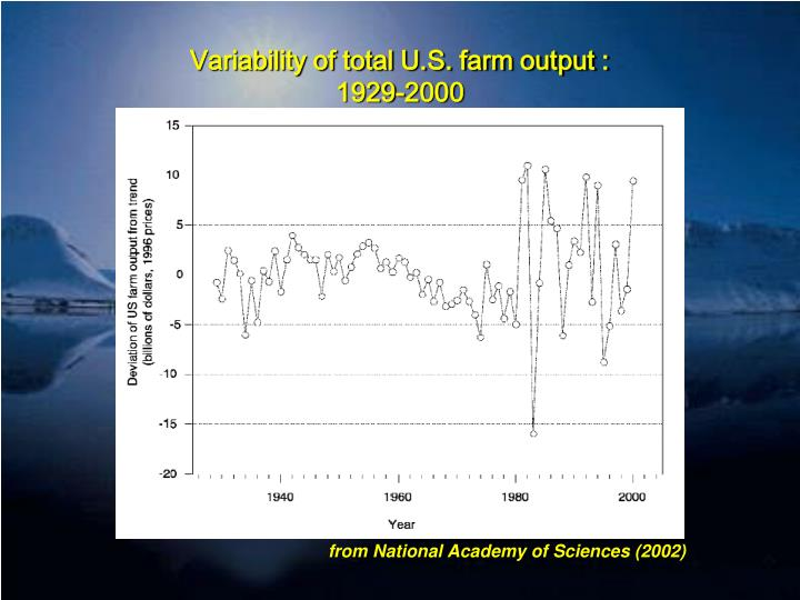 Variability of total U.S. farm output : 1929-2000