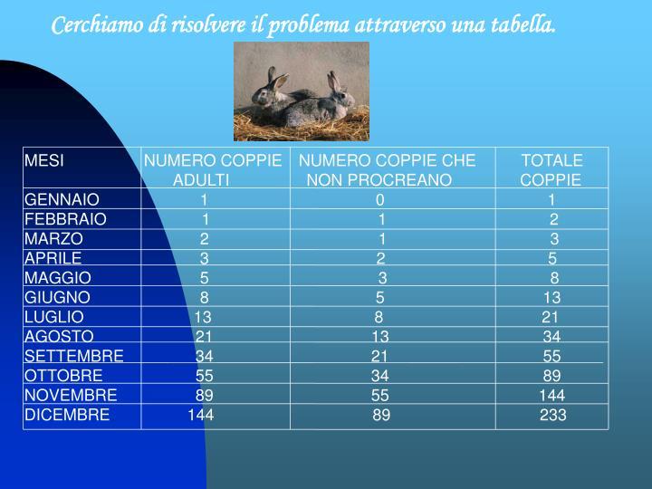 Cerchiamo di risolvere il problema attraverso una tabella.