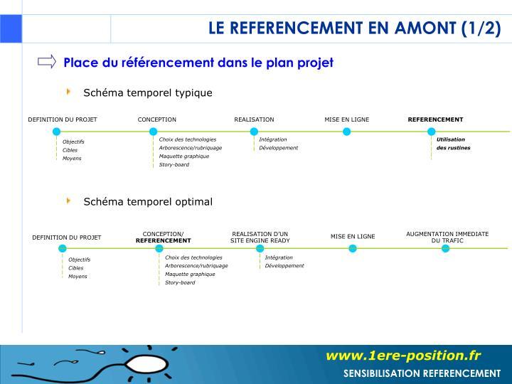 Place du référencement dans le plan projet