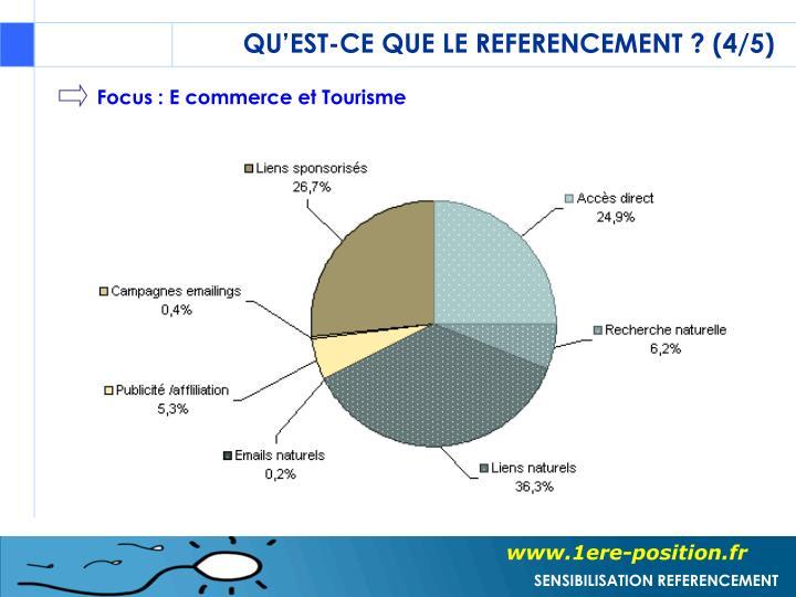 Focus : E commerce et Tourisme