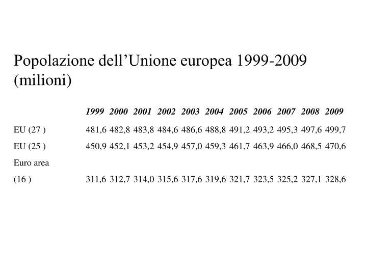 Popolazione dell'Unione europea 1999-2009 (milioni)