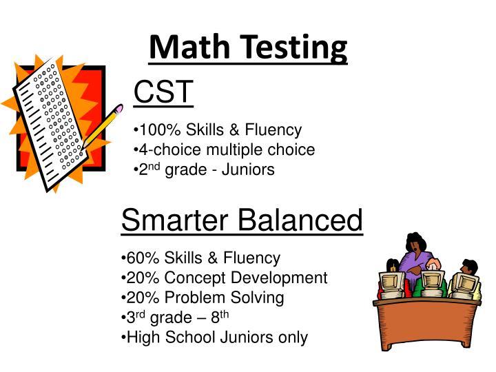 Math Testing