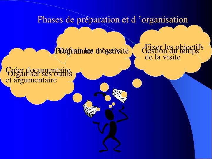 Phases de préparation et d'organisation