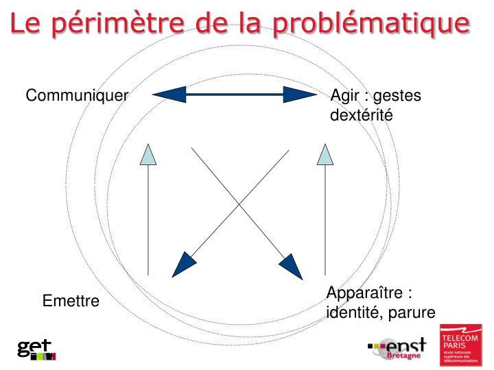 Le périmètre de la problématique