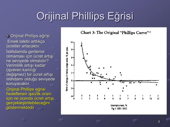 Orijinal Phillips Eğrisi