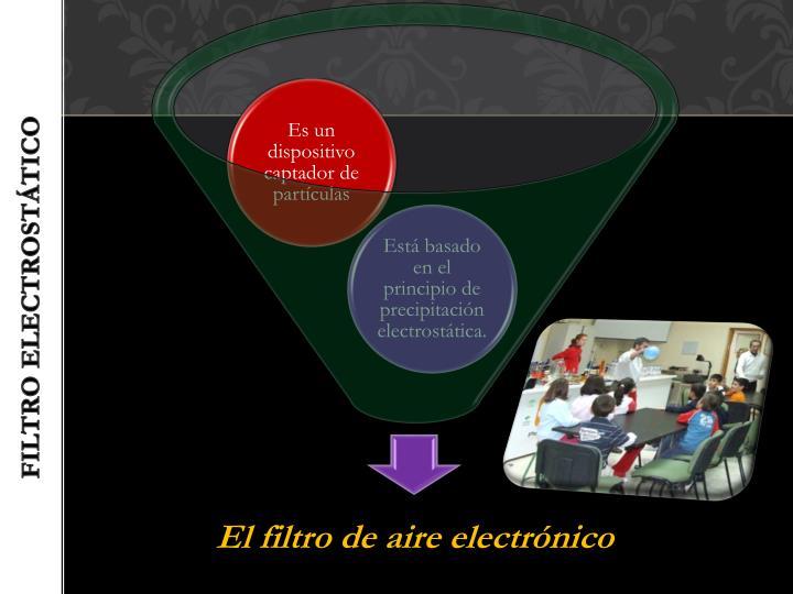 Filtro Electrostático