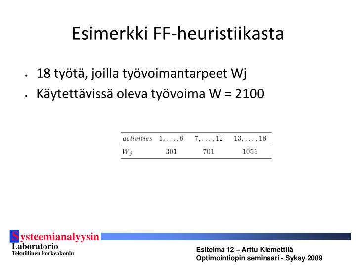 Esimerkki FF-heuristiikasta