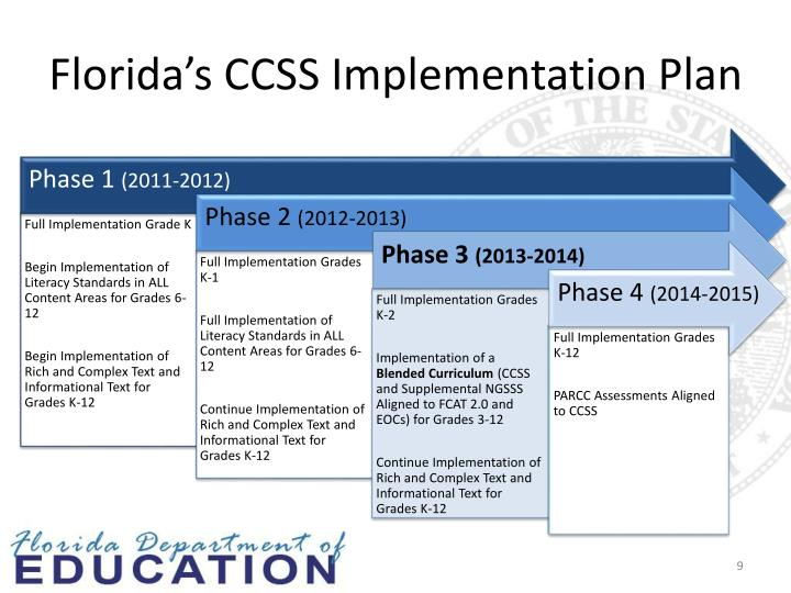 Floridas CCSS Implementation Plan