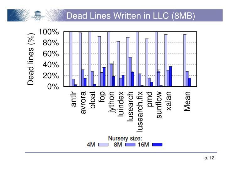 Dead Lines Written in LLC (8MB)