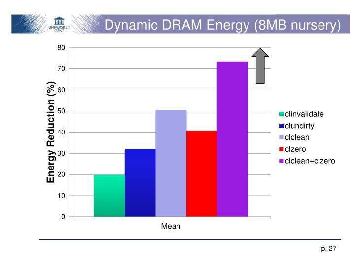 Dynamic DRAM Energy