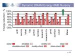 dynamic dram energy 8mb nursery2