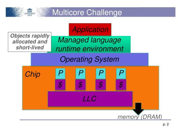 Multicore Challenge