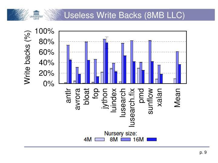 Useless Write