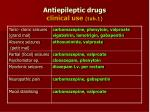 antiepileptic drugs clinical use tab 1