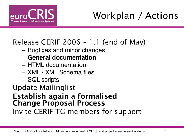 Workplan / Actions