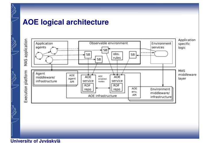 AOE logical architecture