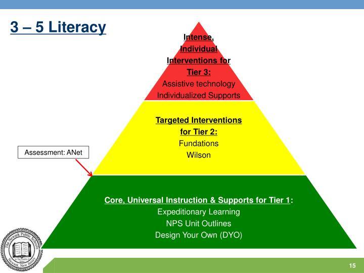3 – 5 Literacy
