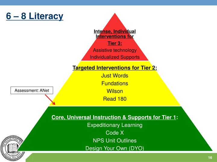 6 – 8 Literacy