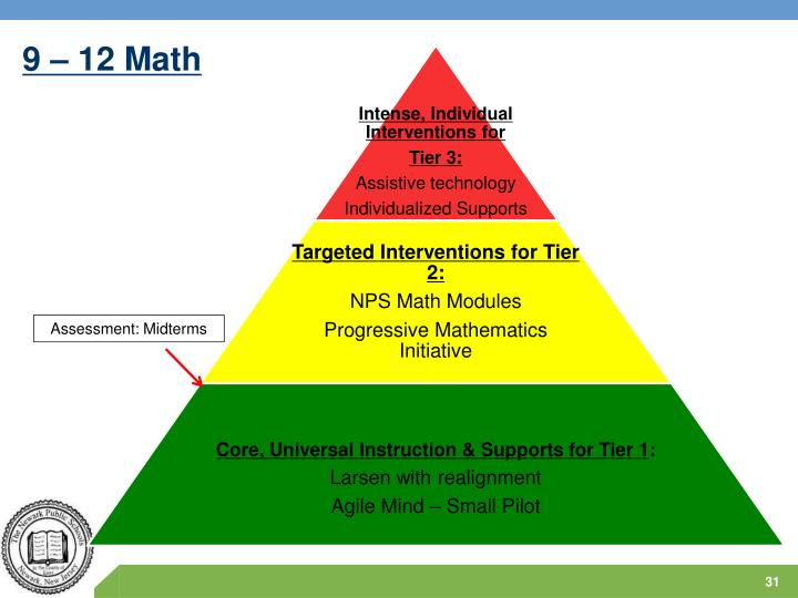 9 – 12 Math