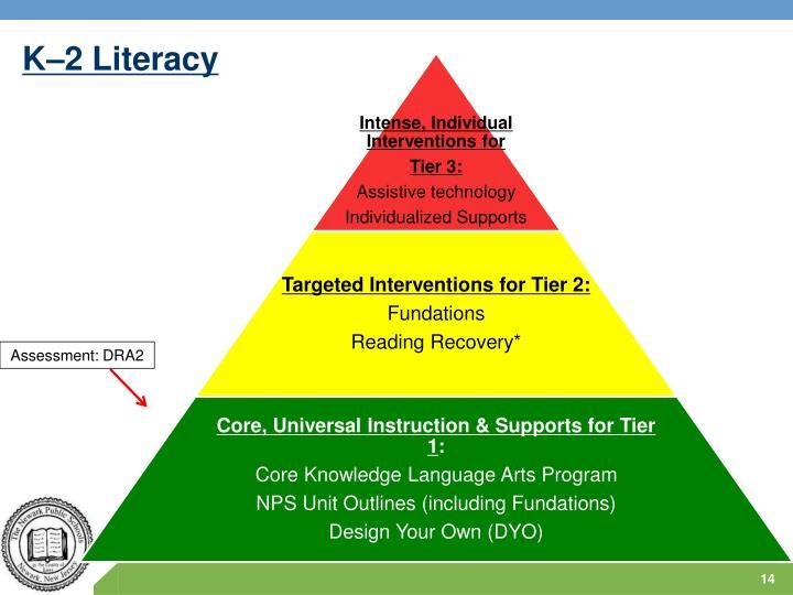K–2 Literacy