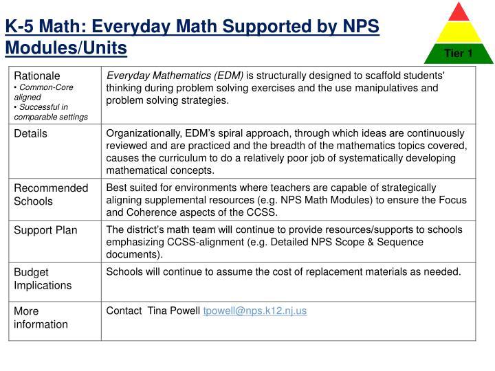 K-5 Math: