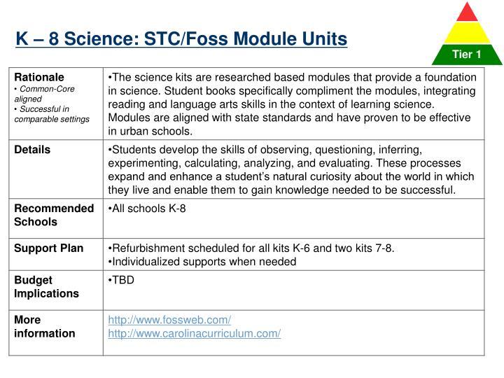 K – 8 Science: STC/Foss Module Units
