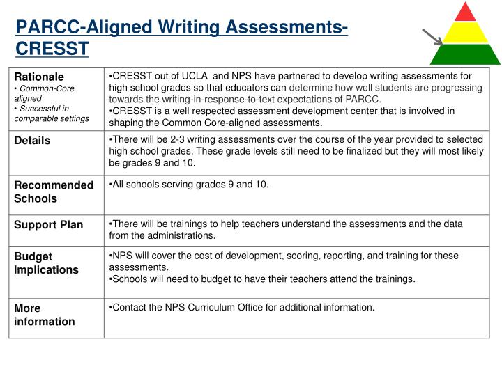 PARCC-Aligned Writing Assessments-