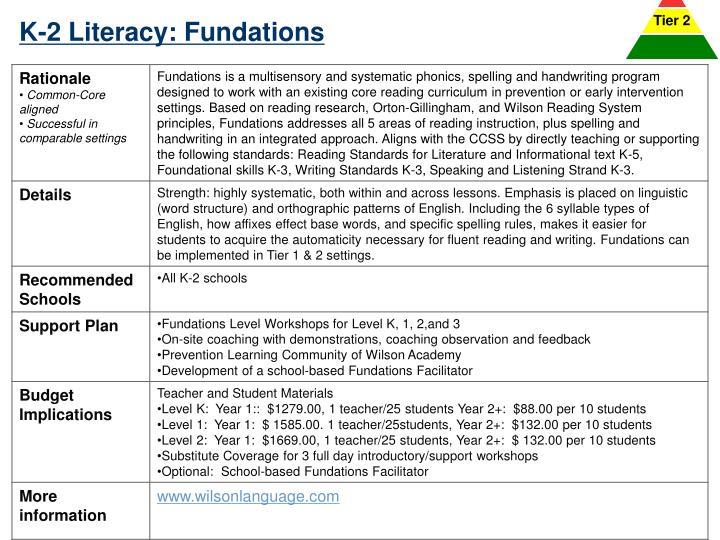 K-2 Literacy: