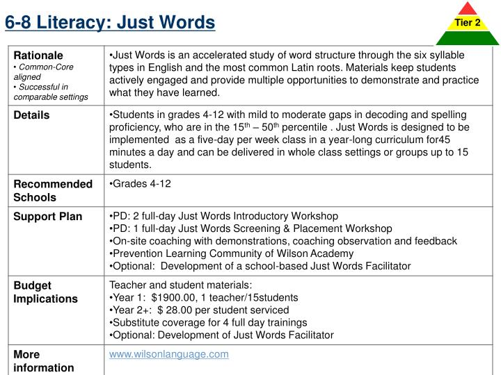 6-8 Literacy: Just Words