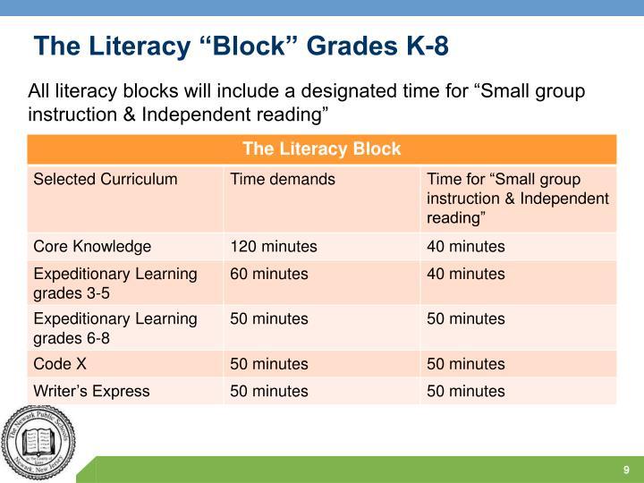 "The Literacy ""Block"" Grades K-8"
