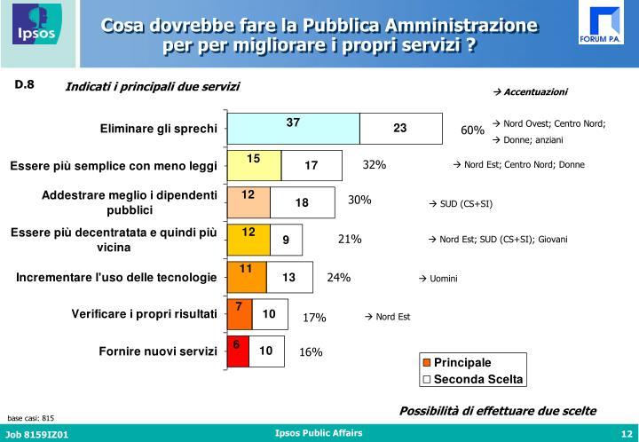 Cosa dovrebbe fare la Pubblica Amministrazione per per migliorare i propri servizi ?