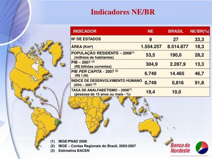 Indicadores NE/BR