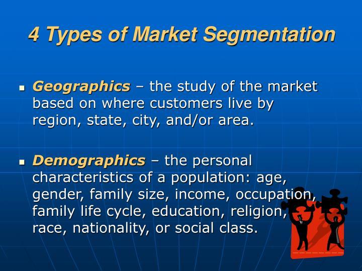 4 Types of Market Segmentation