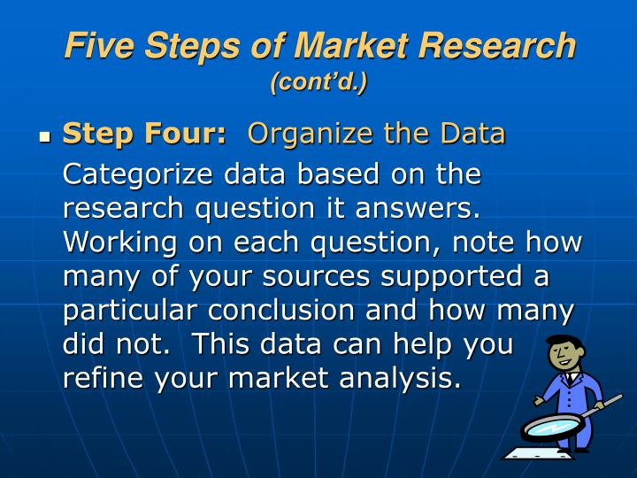 Five Steps of Market Research