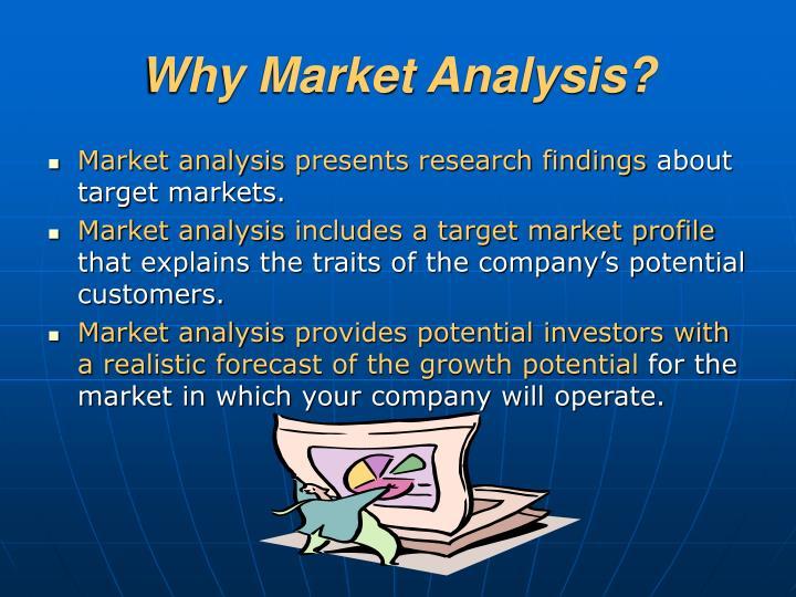 Why Market Analysis?