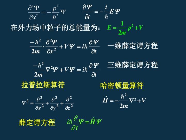 在外力场中粒子的总能量为: